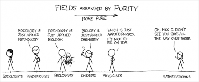 Science Purity